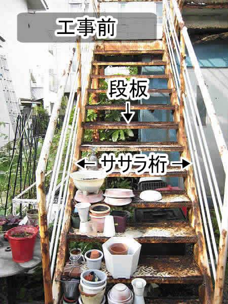 ボロボロに錆びた鉄骨階段