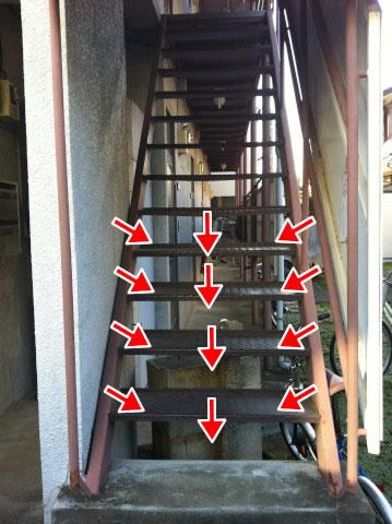 鉄骨階段の段板にかかる荷重