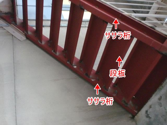 階段本体のササラと段板
