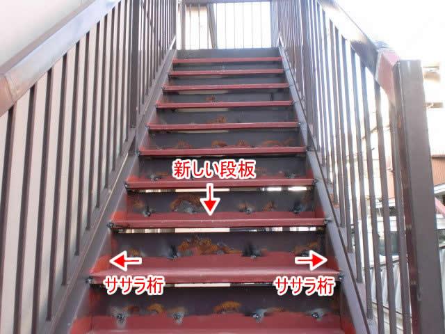 鉄骨階段への溶接補強