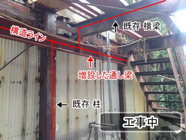 鉄骨ガレージの構造ライン
